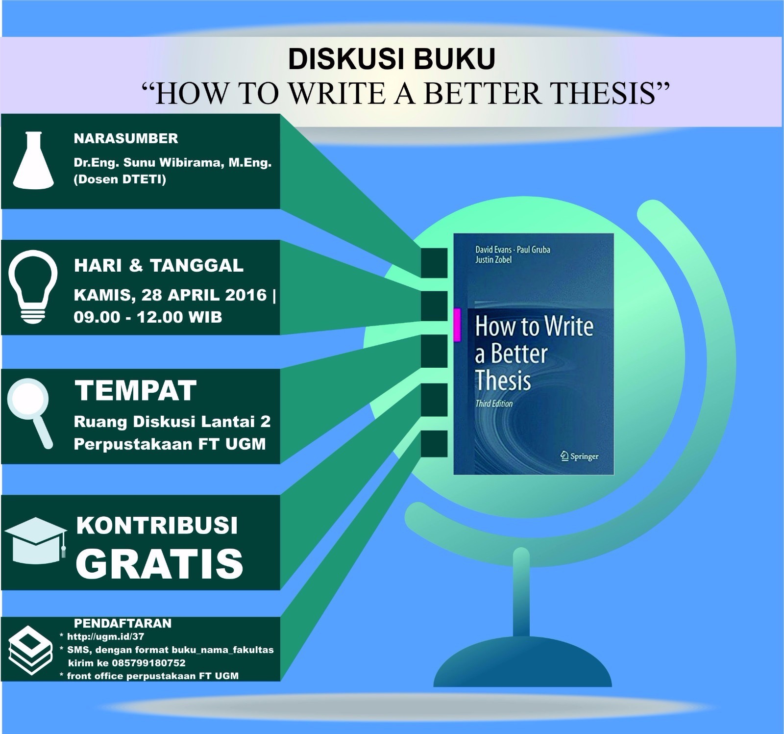 thesis on financial management Financial management in nonprofit organizations a successful strategy of raising funds is based on an organization's plan a good plan is determined by an understanding of sources of funding that can be suitable for a given organization.